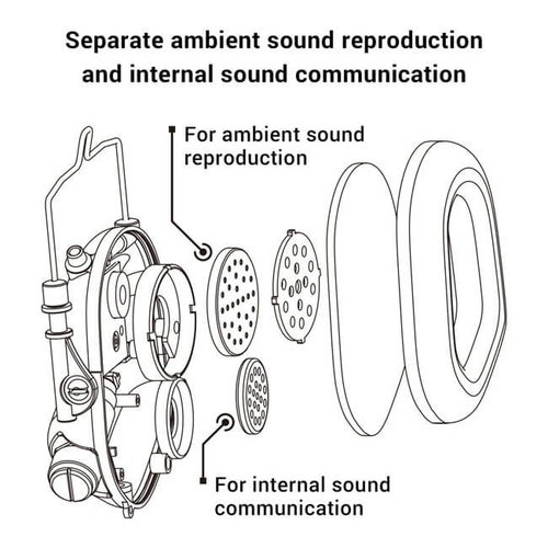 Earmor Earmor M32 MOD1 Tactical Hearing Protection Ear-Muff : color - Roze (PNK)