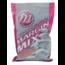 MAINLINE - Match Margin Mix