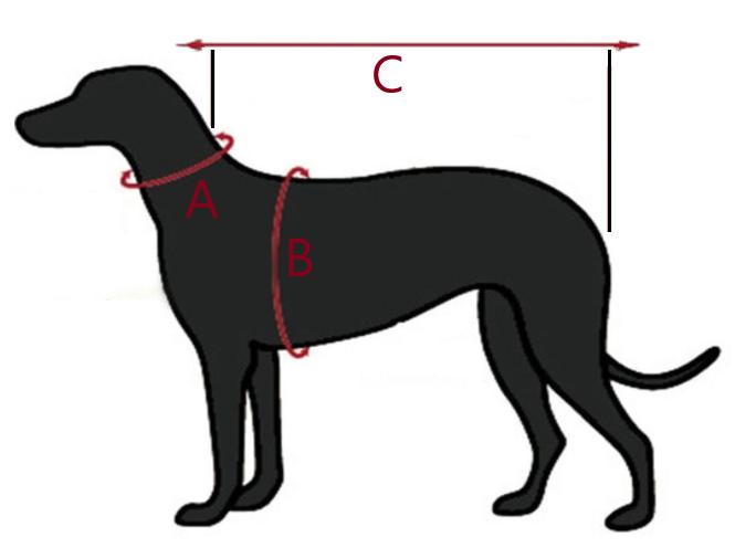 Maattabel hondenmand