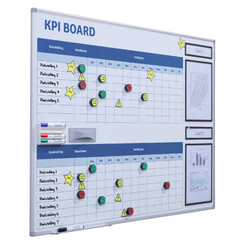 Kpi bord + starterkit visual management 90x120cm