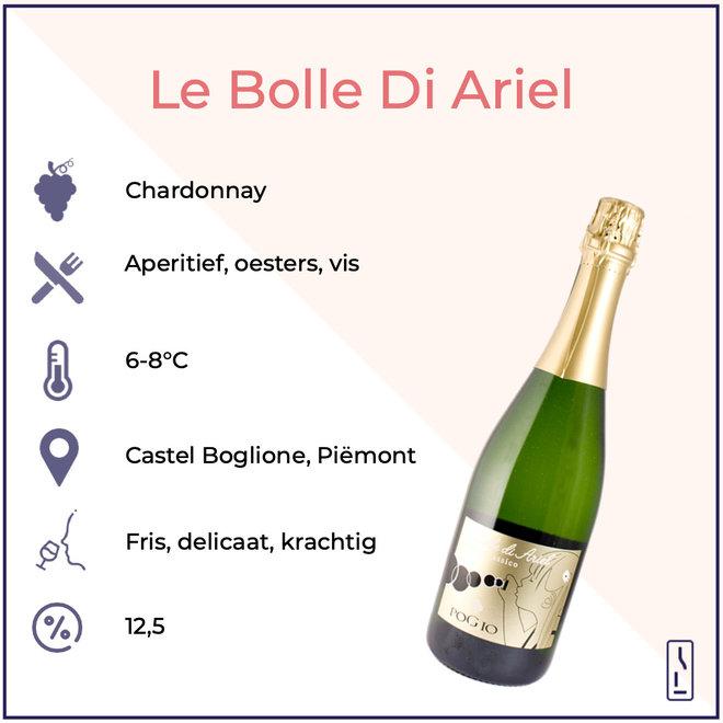 Le Bolle Di Ariel 2015