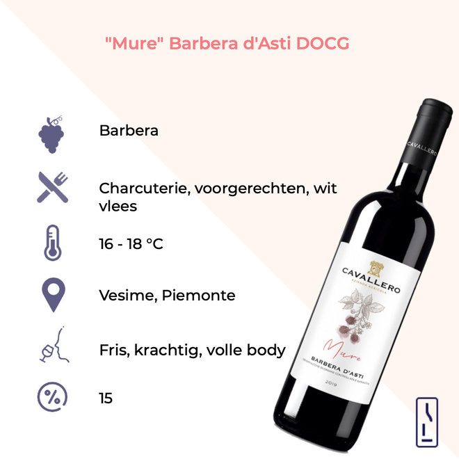 """Mure"" Barbera d'Asti DOCG"