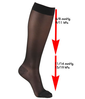Mamsy Duo Pack Knee High Sock with support Black