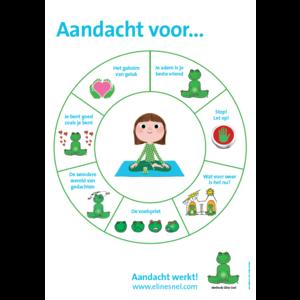 Klassenposter Nederlands (Download)