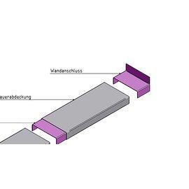 Versandmetall Mauerabdeckung Attikaabdeckung Wandanschlußstück 1,0 mm anthrazit