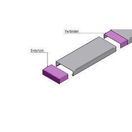 Versandmetall Mauerabdeckung Attikaabdeckung Endstück 1,0 mm Alu anthrazit