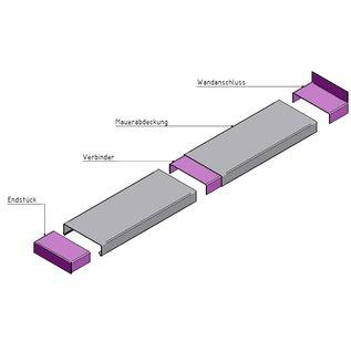 Versandmetall Muurafdecking Hoekverbinding 90° dikte 1,0 mm gemaakt van Aluminium kleur antrazit