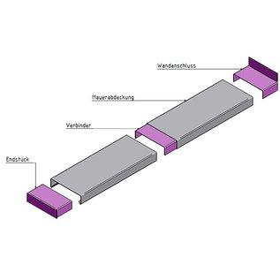 Versandmetall 2,5m Mauerabdeckung Attikaabdeckung aus Edelstahl von Versandmetall Materialstärke 1,0 mm