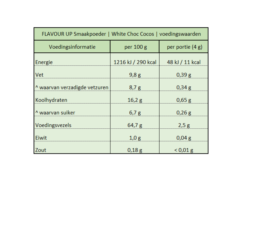 FLAVOUR UP Smaakpoeder White Choc Cocos (280 gram)