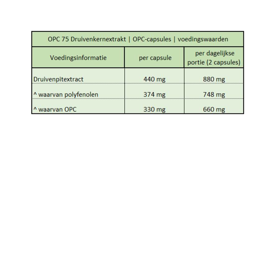 OPC druivenpitextract (120 capsules)