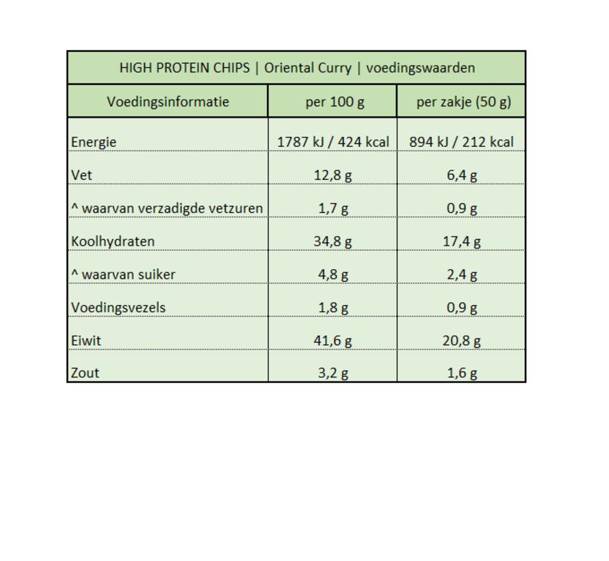 HIGH PROTEIN CHIPS  Oriëntaalse Curry 1 zakje (50 gram)