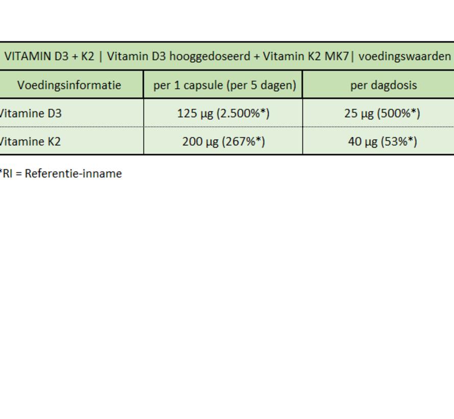 VITAMIN D3 + K2 100% veganistisch (120 tabletten)