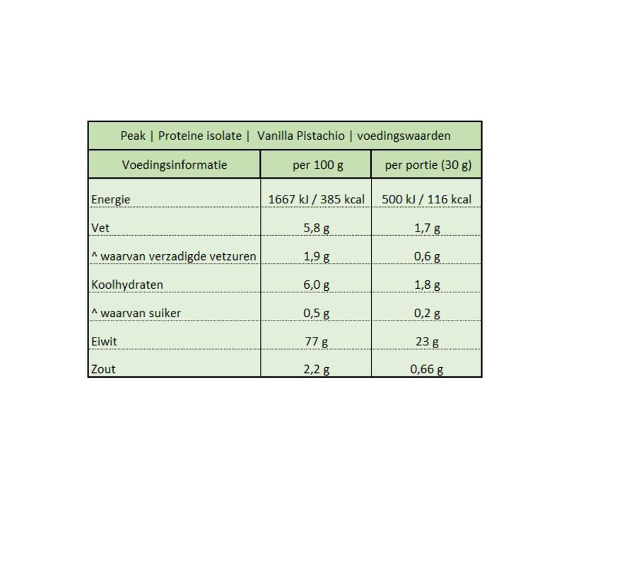 Vegan Isolate eiwit 750 gram Vanilla Pistachio