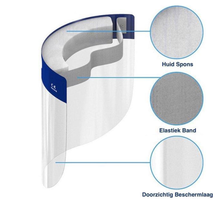 Protection against splashes and contamination with germs