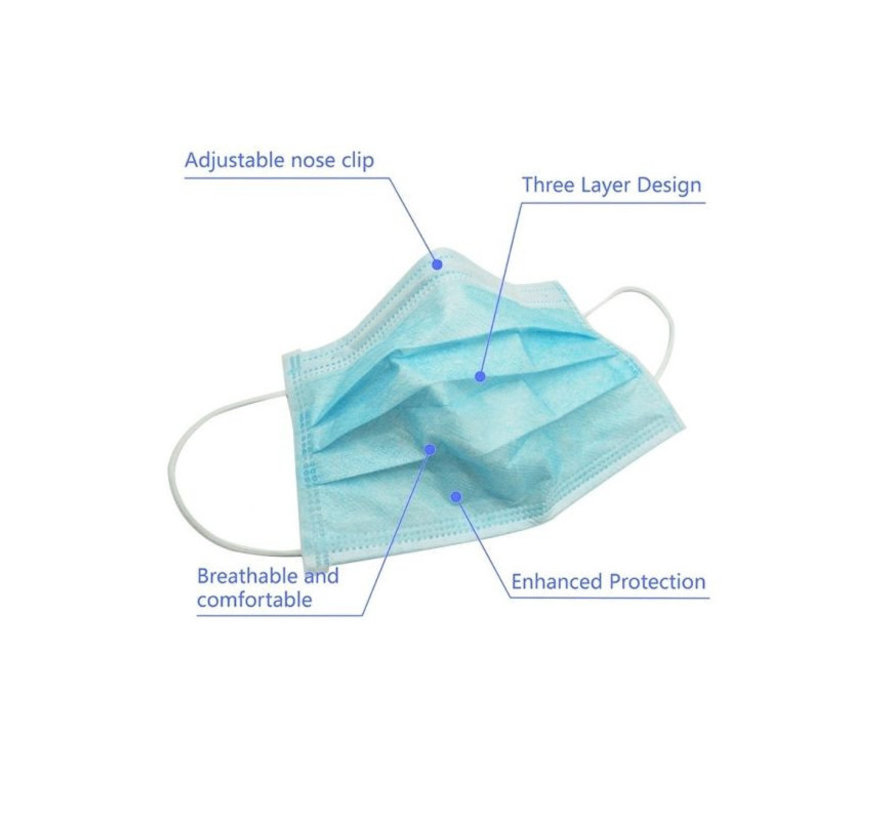 1000 Surgical masks packed  in boxes of 50  (GB/T 32610-2016)