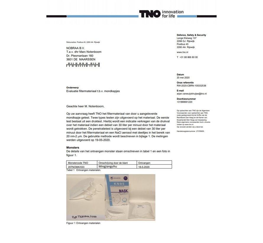 10 stuks - TNO getest5 Laags mondmasker van hoge bescherming en kwaliteit KN95 FFP2 - Copy