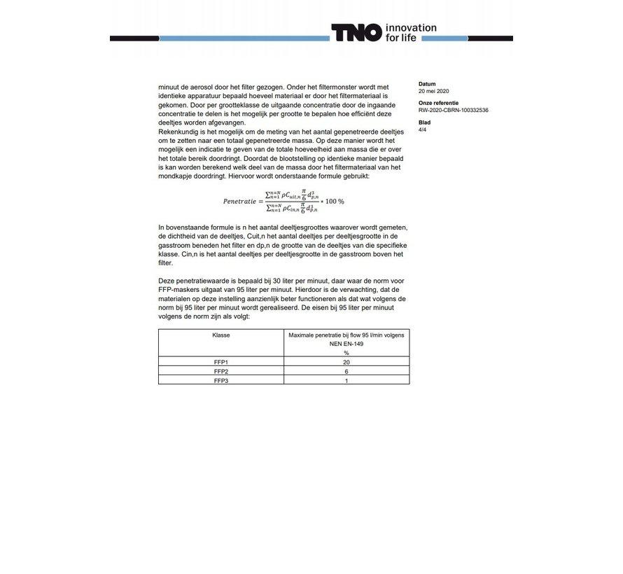 20 stuks - TNO getest 5 Laags mondmasker van hoge bescherming en kwaliteit KN95 FFP2