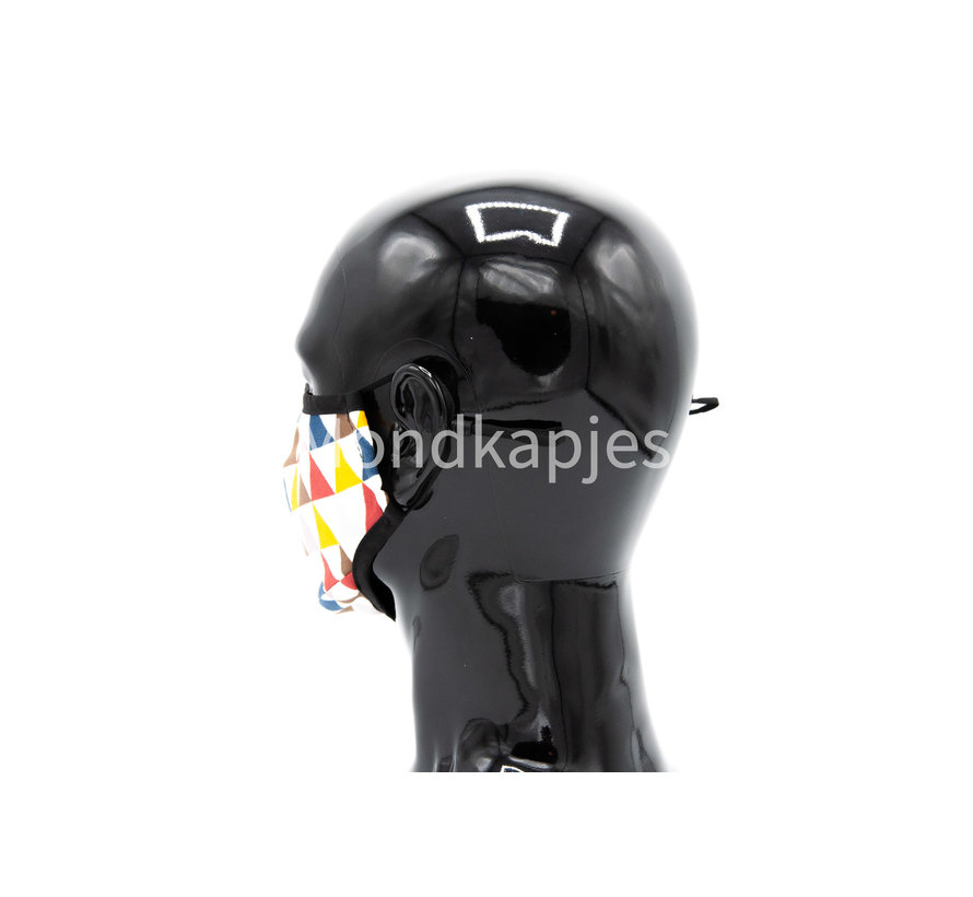 Mask AP 1 Training-Mask