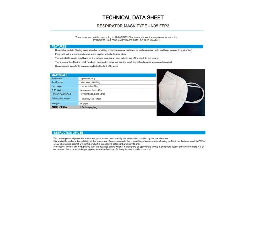 5 stuks FFP2 Medisch made in EU - kwaliteitsmasker