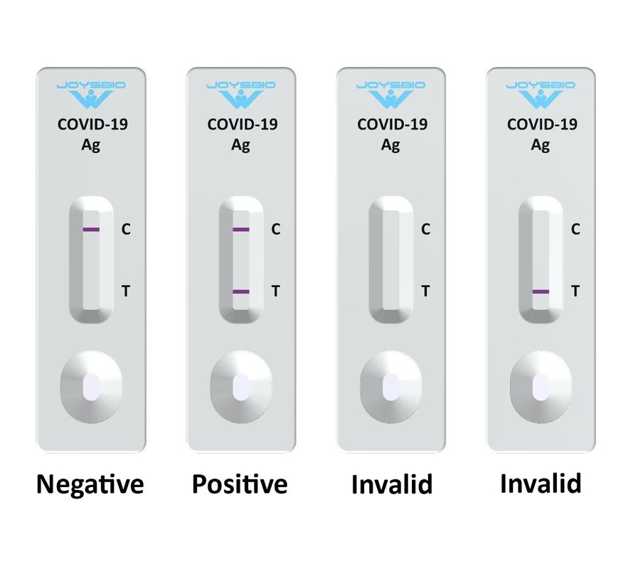 Coronatest Joysbio Saliva Test self-test Antigen Rapid Test Kit