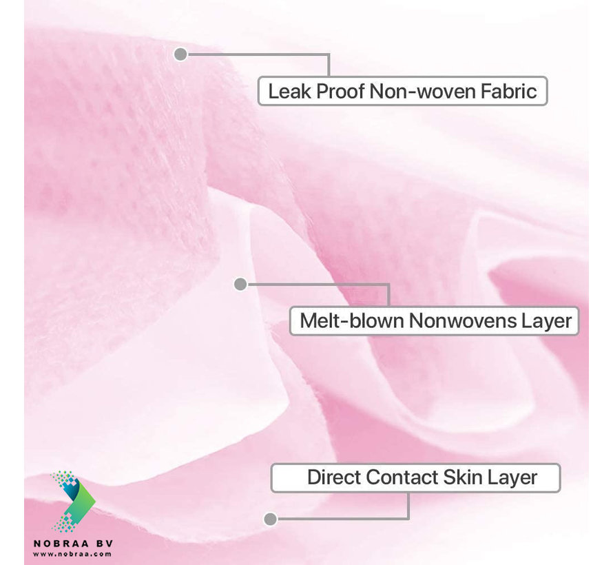 3-Layer Surgical Facemask Pink | MDD | Daily protective mask  | 50 Pack