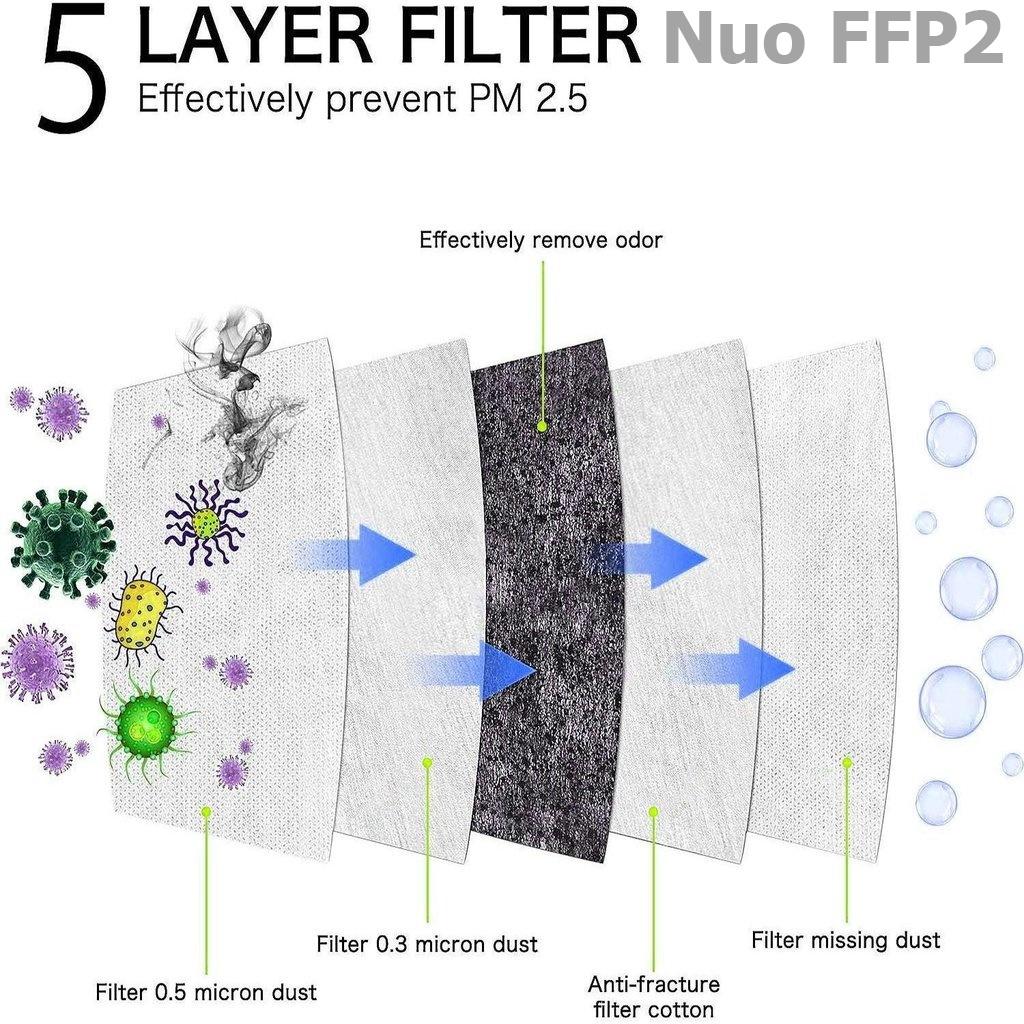 FFP2 Info sheet about 5 layer maks