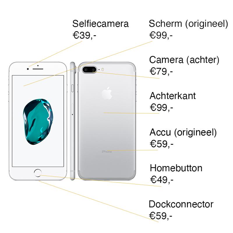 iPhone 7 Plus reparatie prijzen Leeuwarden