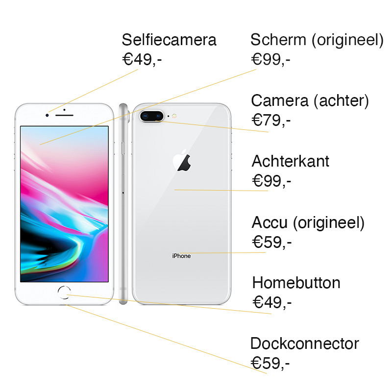 iPhone 8 Plus reparatie prijzen Leeuwarden