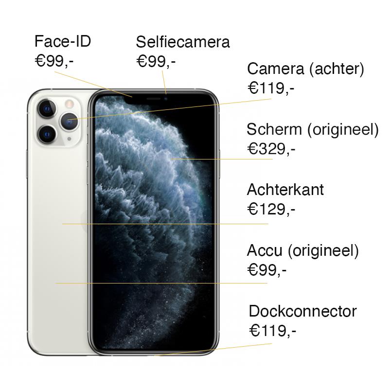 iPhone 11 pro max reparatie prijzen Leeuwarden