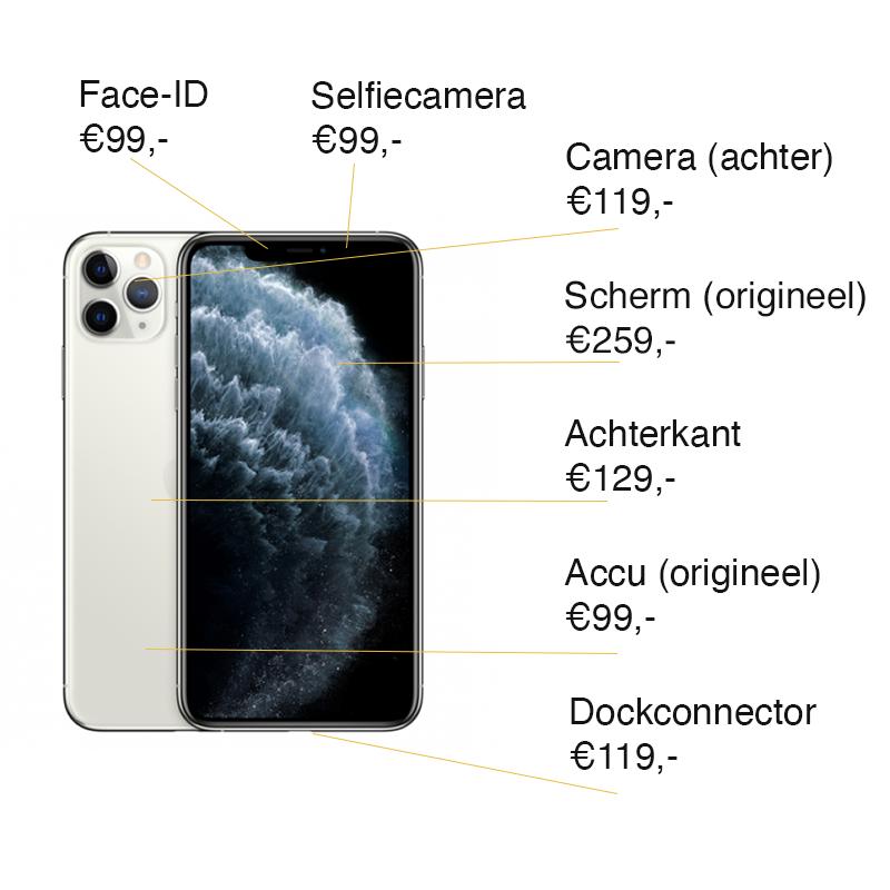 iPhone 11 pro reparatie prijzen Leeuwarden