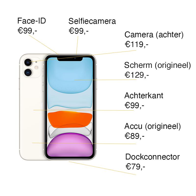 iPhone 11 reparatie prijzen Leeuwarden