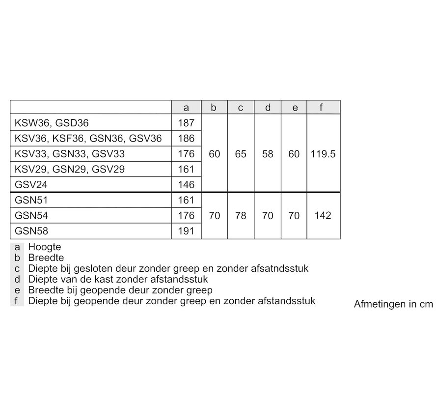 Bosch GSN33VWEP Vrieskast