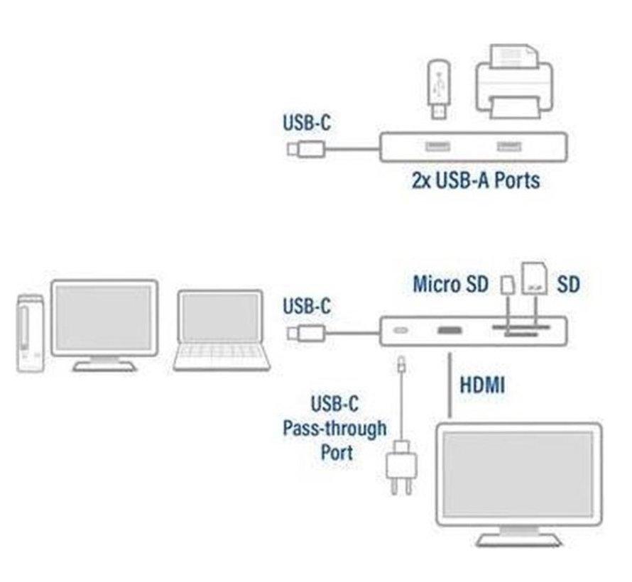 ACT AC7041 USB-C Docking adapter