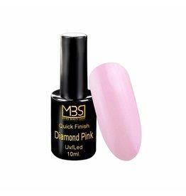 Mega Beauty Shop® UV Quick Finish gel zonder plaklaag ( Roze effect ) 10 ml