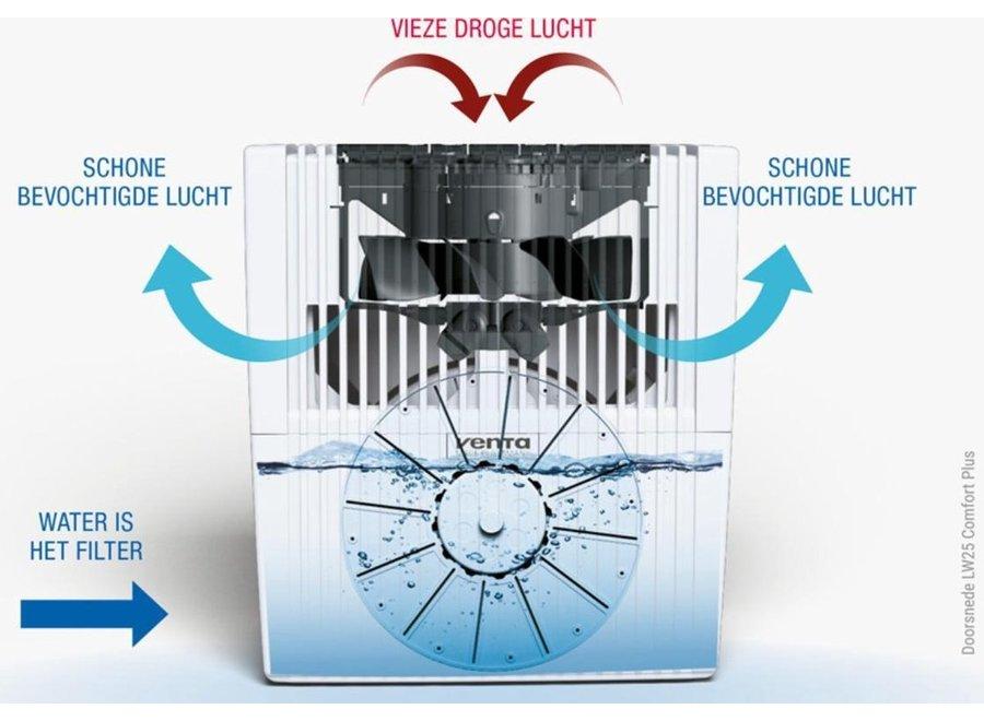 Venta Luchtbevochtiger Luchtreiniger LW25