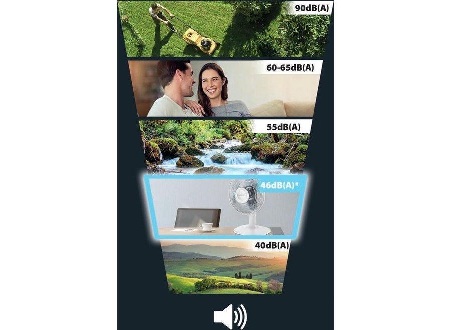Rowenta VU2330 Essential Plus Tafelventilator