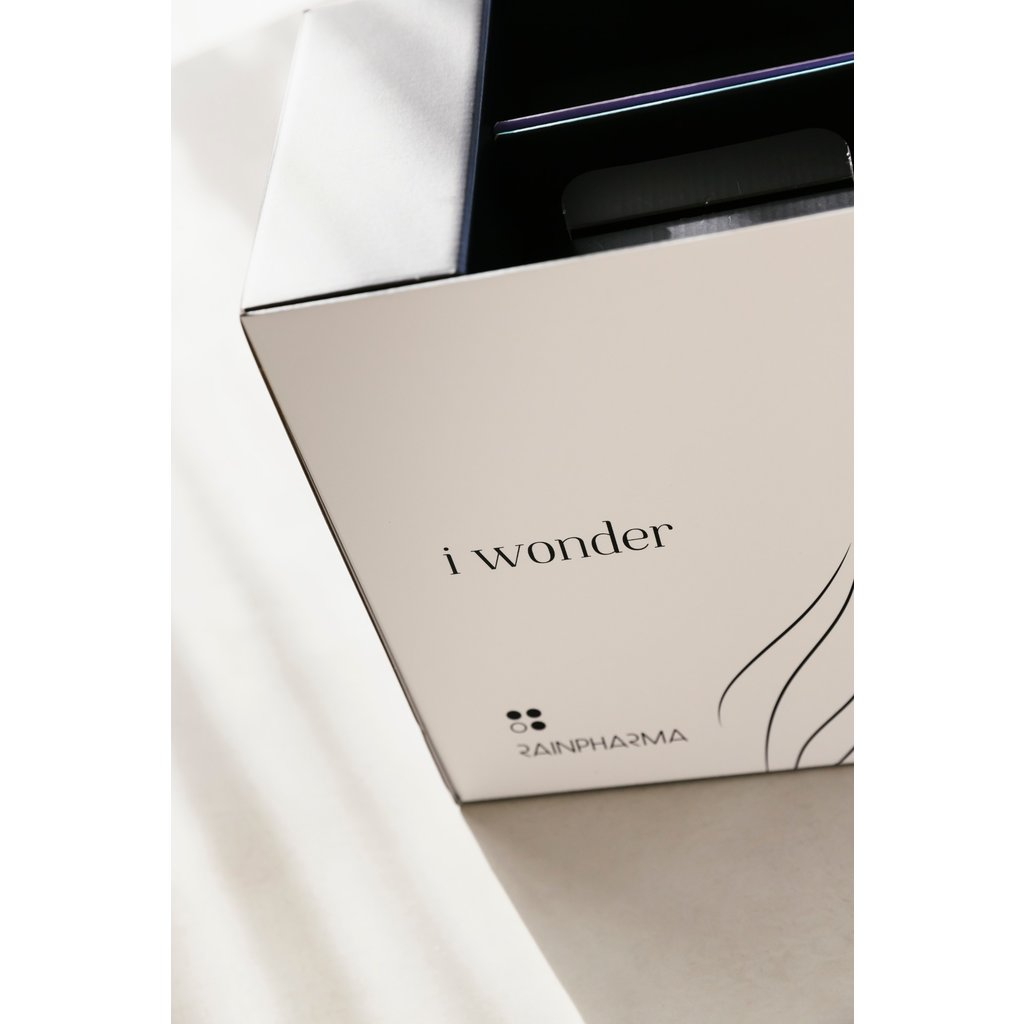 I Wonder Box