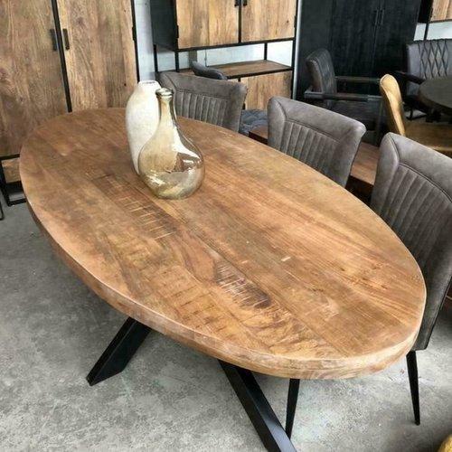 Ovale tafels, Ronde tafels & Rechte tafels