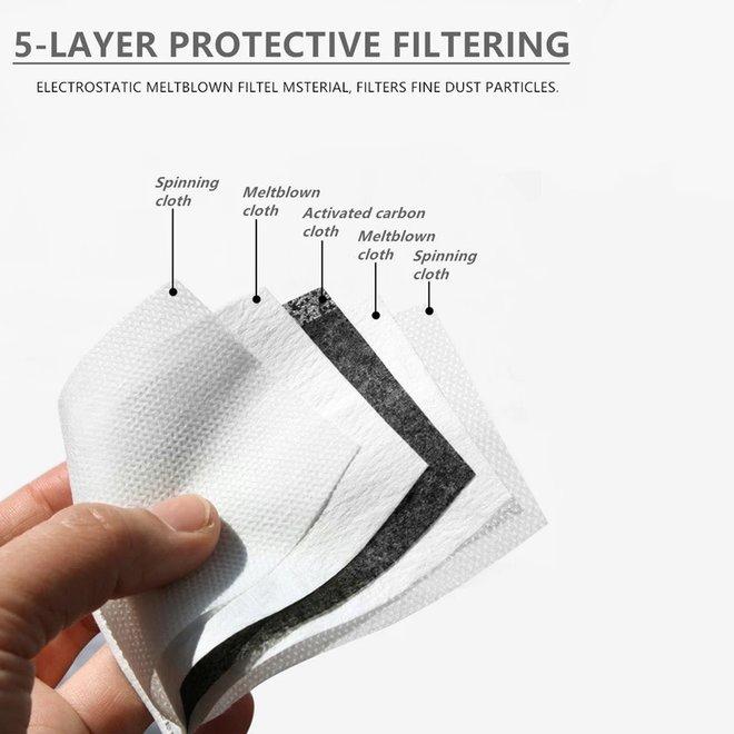 Mondkapje met 2 filters - Zwart/Wit