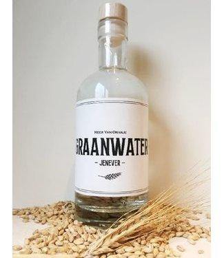 Graanwater