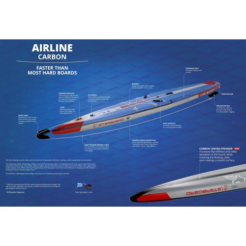 Starboard SUP Starboard - All Star Airline Deluxe 14'0 - 2021