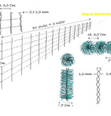Green-Fence 1,50 meter hoog