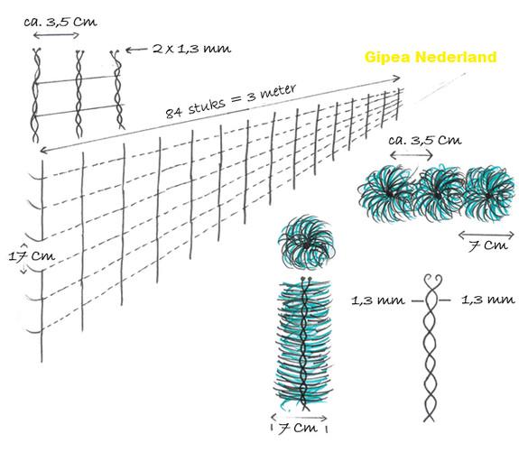 Green-Fence 2.00 meter hoog