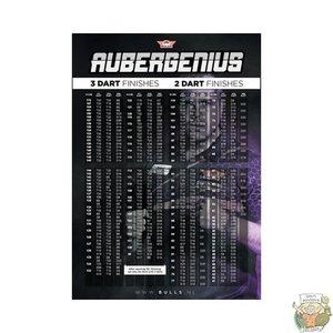 Bull's Aubergenius Checkout Poster 60x42 cm