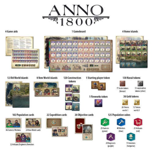 999 Games Anno 1800