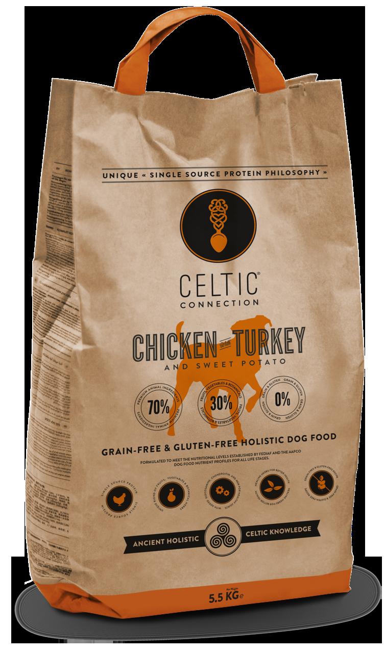 Chicken with Turkey & Sweet Potato