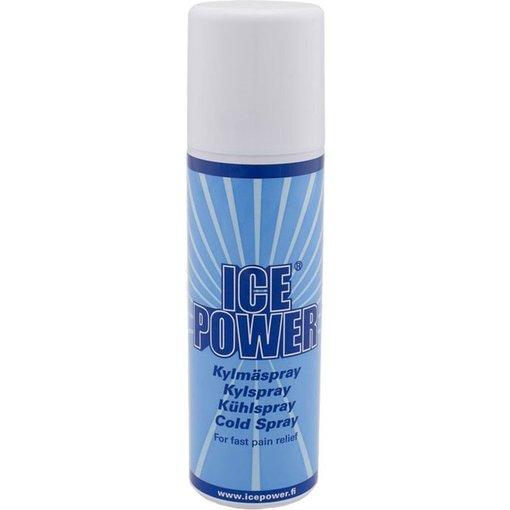 Ice Power Ice Power Ice Power Spray