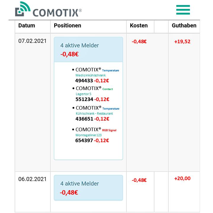 Faires und einfaches Kostenmodell bei COMOTIX® Meldern