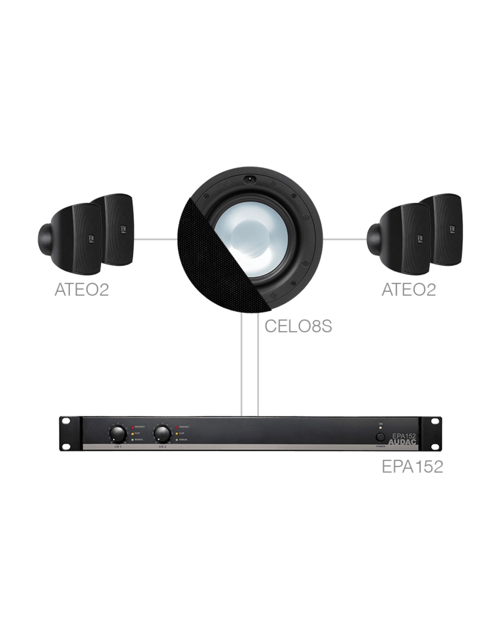 Audac 4 x ATEO2 + CELO8S + EPA152 Black
