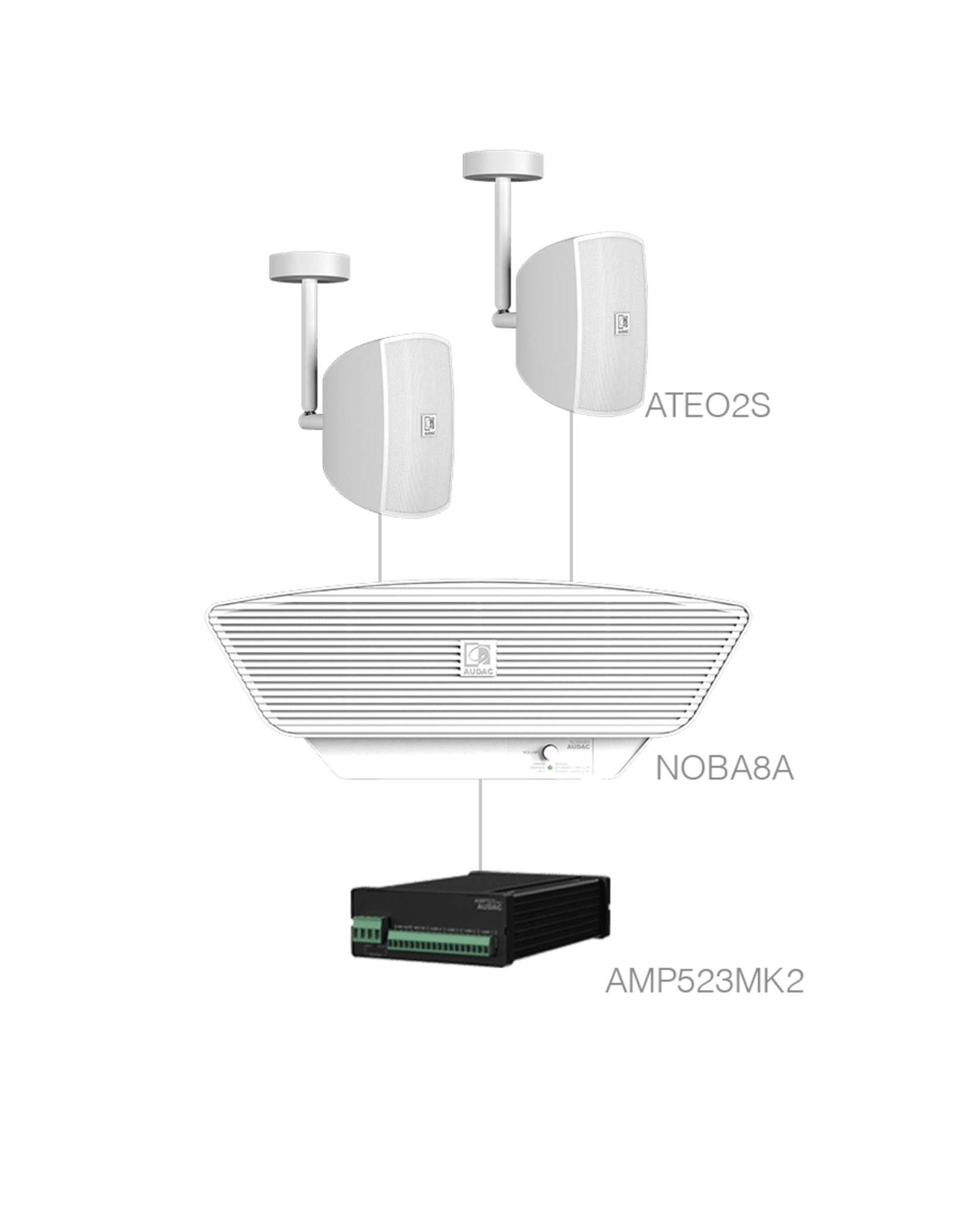 Audac 2x ATEO2S + NOBA8A + AMP523MK2 White